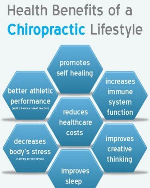Check out just some of the health benefits of incorporatinghellip